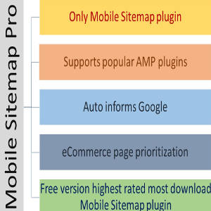 Mobile Sitemap Pro