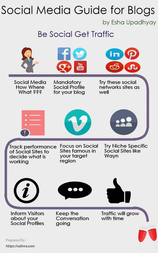 social-media-seo-infographic