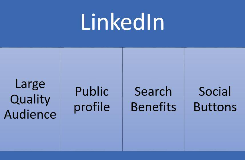 linkedin-advantages
